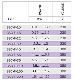 BSC-F 2.00